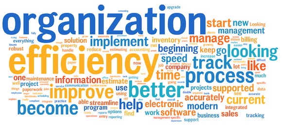 software-user-pain-points-wordcloud